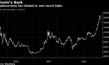 #Bitcoin sube a récord, y adeptos dicen que esta vez es diferente