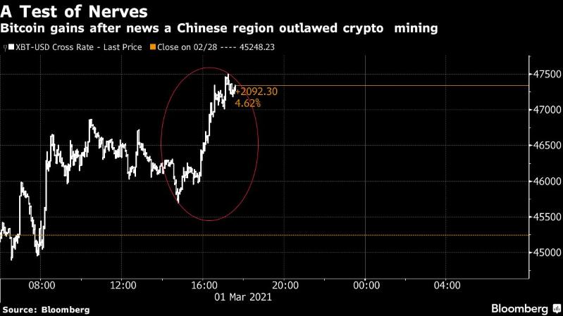 Región china declarara guerra a la criptominería mientras #Bitcoin sube
