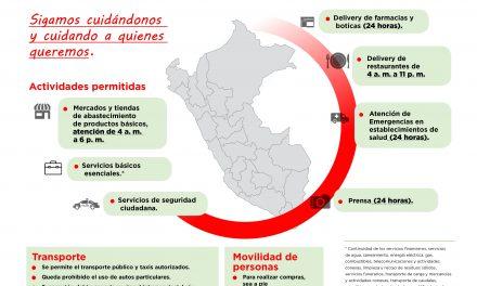 Perú ordena una cuarentena nacional para semana santa
