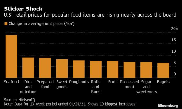 Los precios de casi todos los alimentos han subido en Estados Unidos