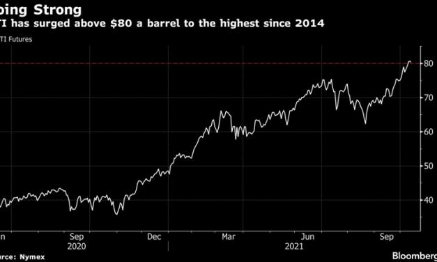 Petróleo se mantiene por encima de los US$80 el barril